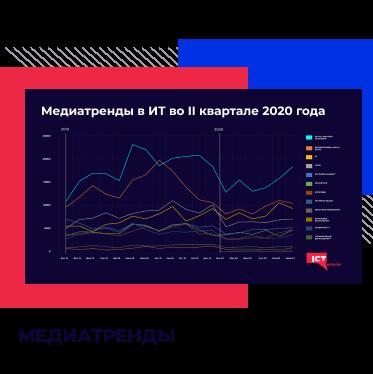 Медиатренды II кв. 2020: время «ковида» и искусственного интеллекта