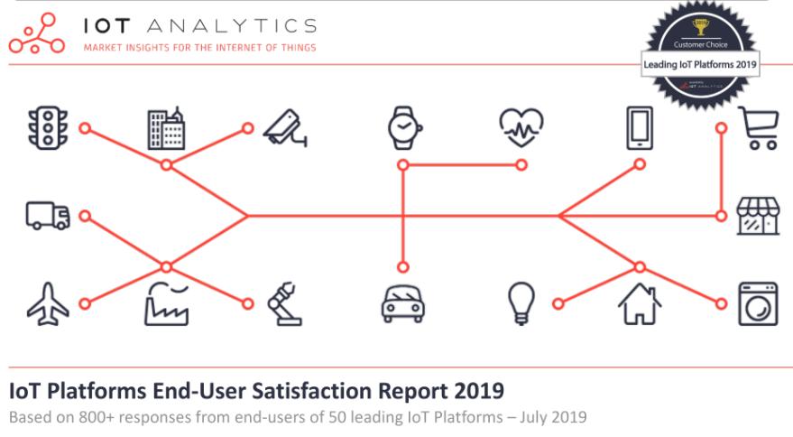 Лучшие IoT-платформы в 2019 году