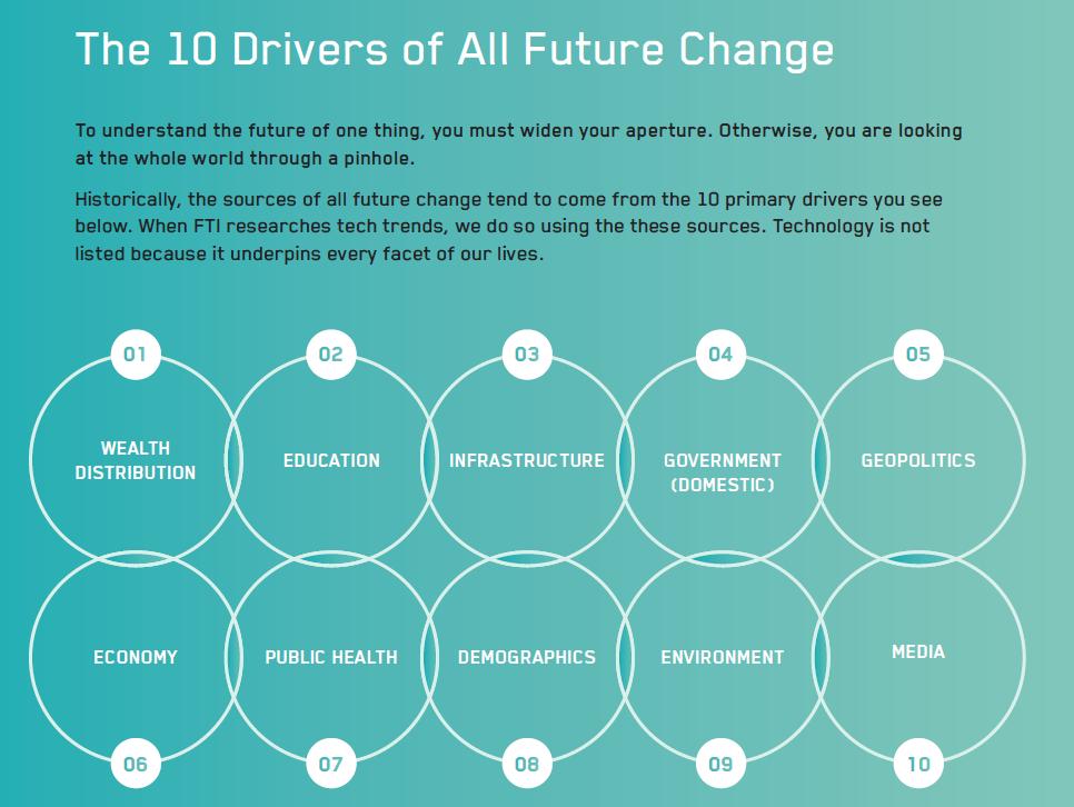 Тенденции развития технологий 2019
