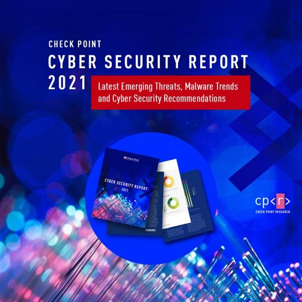 Отчет по безопасности Check Point 2021