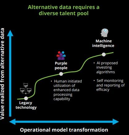 Исследование применения искусственного интеллекта в управлении инвестициями