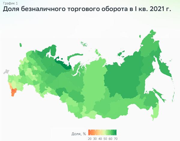 Рейтинг безналичных городов и регионов. I квартал 2021 года