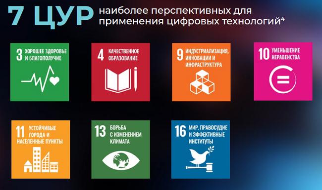 Россия и устойчивое цифровое развитие