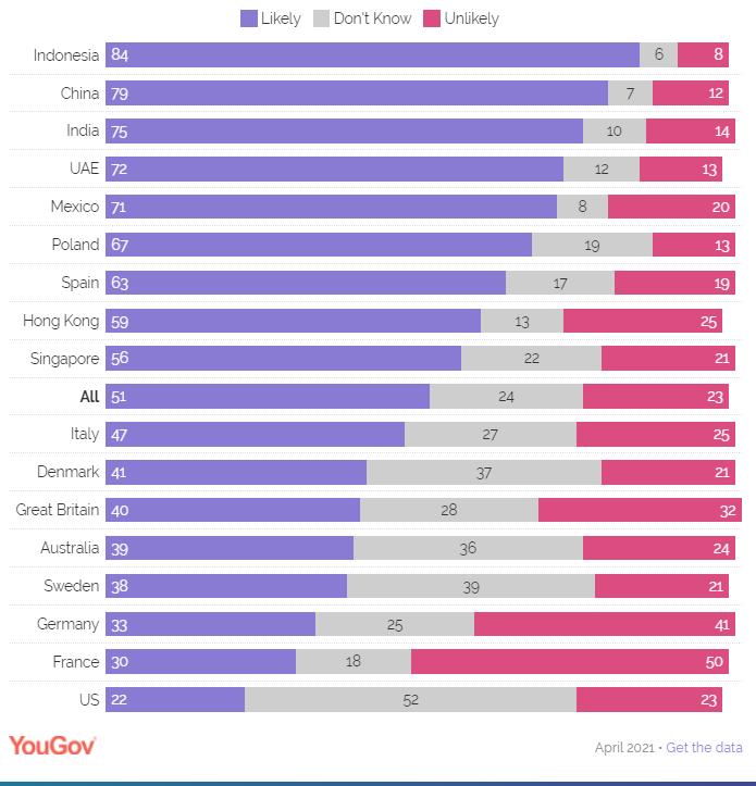 Попадет ли 5G в карманы потребителей?