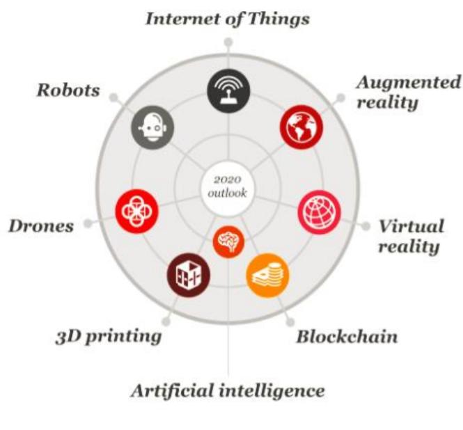 Перспективы использования ИИ и роботизации