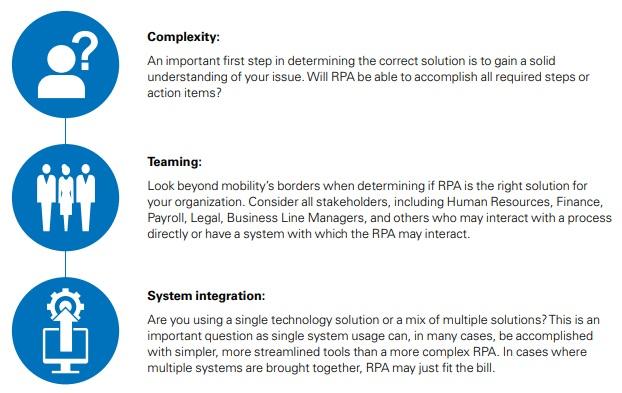 Как встроить в работу компании роботизированную автоматизацию процессов (RPA)